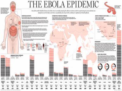 ebola2 31-7-2014